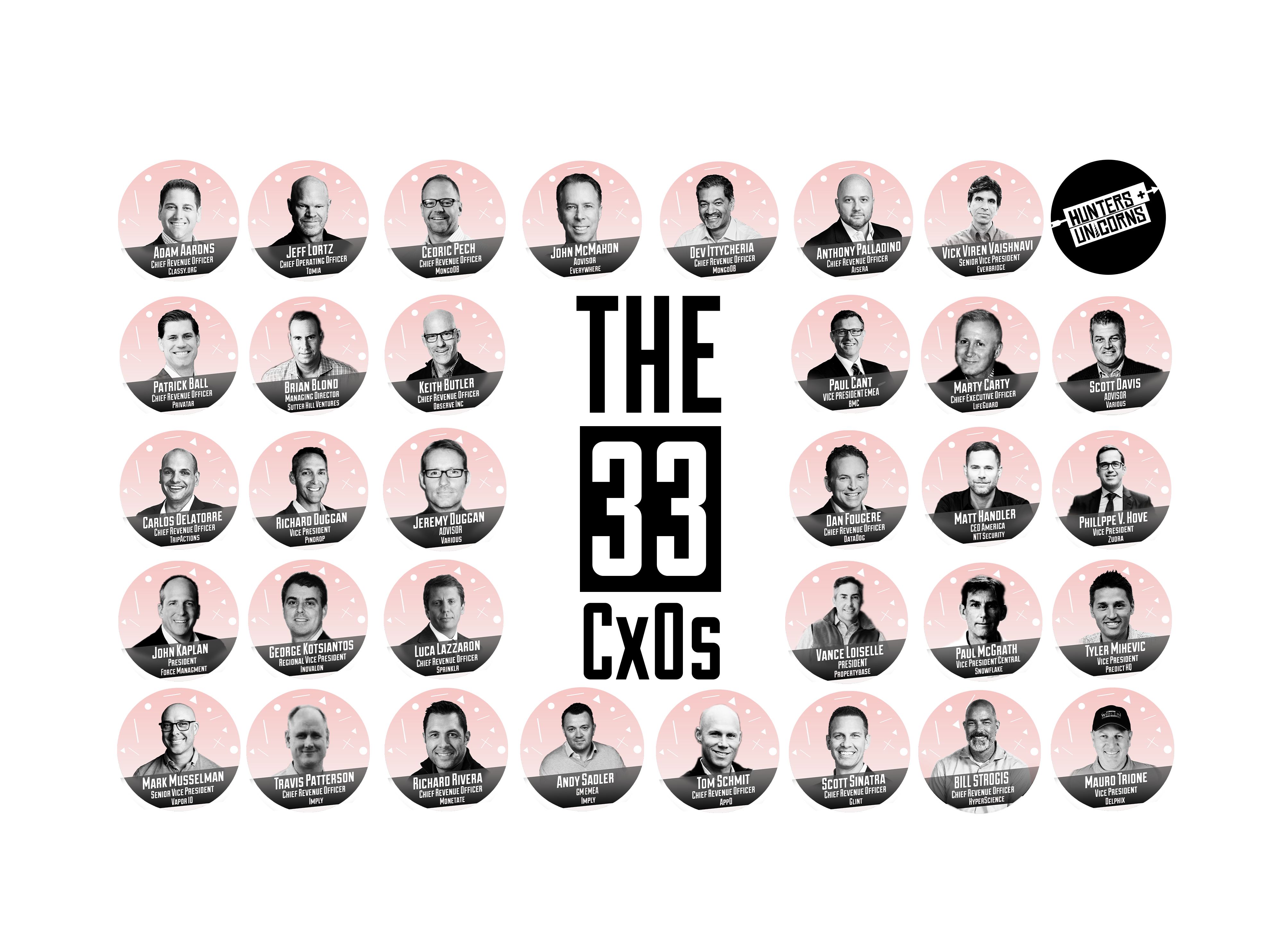 The 33 Chief Revenue Officers